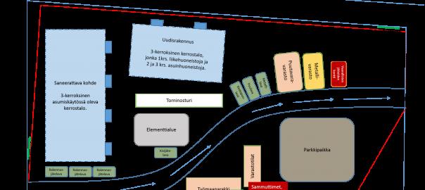 Ekotehokas Rakentaja-otos